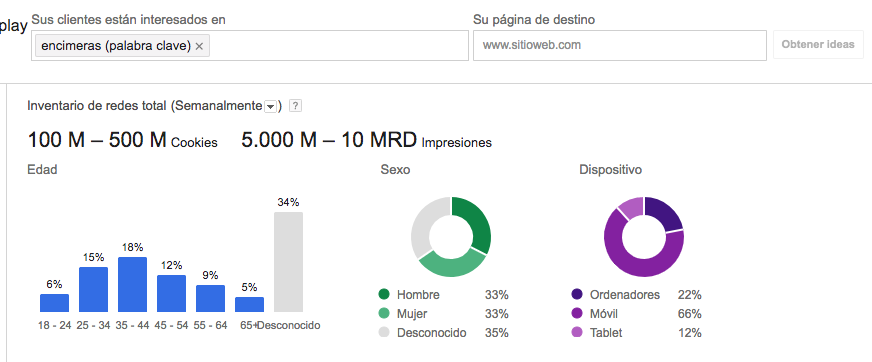 display planner de google