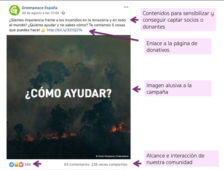 Mejora comunicacion en Facebook para tu ONG